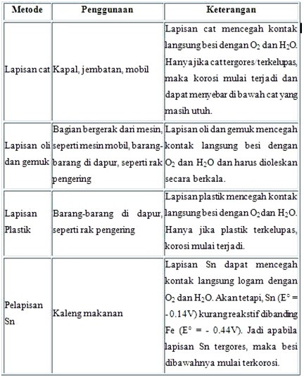 korosi1
